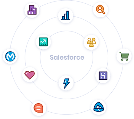 Wavy Apps: Salesforce Apps